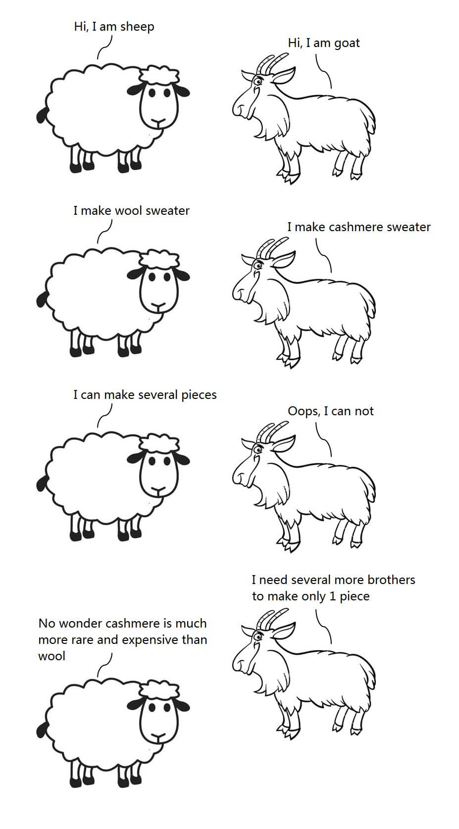 cashmere and wool